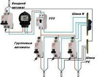 Электропроводка на даче город Челябинск