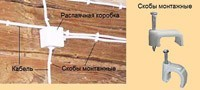 Электропроводка на даче г.Челябинск